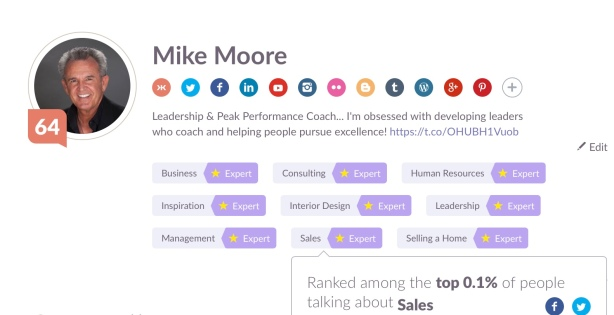 Klout Sales Rank