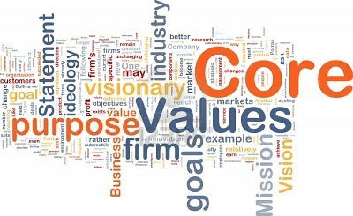 leadership and values This article concerns an evidence-based framework, the leadership value chain,  that traces the characteristics of individual leaders to their leadership style.