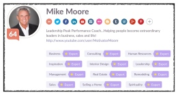 Klout score and areas of expertise!